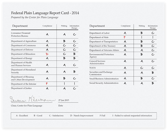 writing report cards