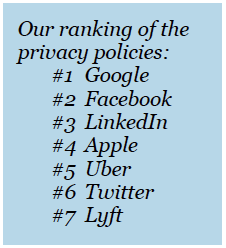 Policy Ranking