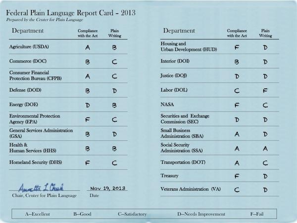 2013 report card