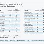 2016 Report Card