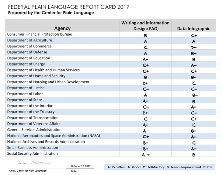 2017 report card graphic