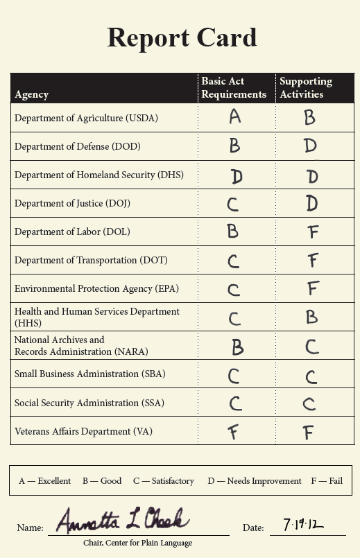 who makes the grade plain language report cards for federal agencies