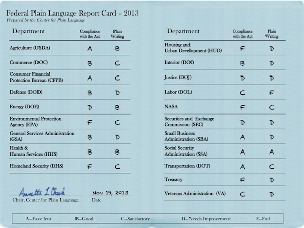 2013 Federal Plain Language Report Card