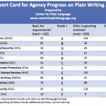 2012 report card