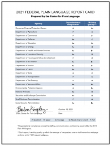 2021 Federal Report Card on one page